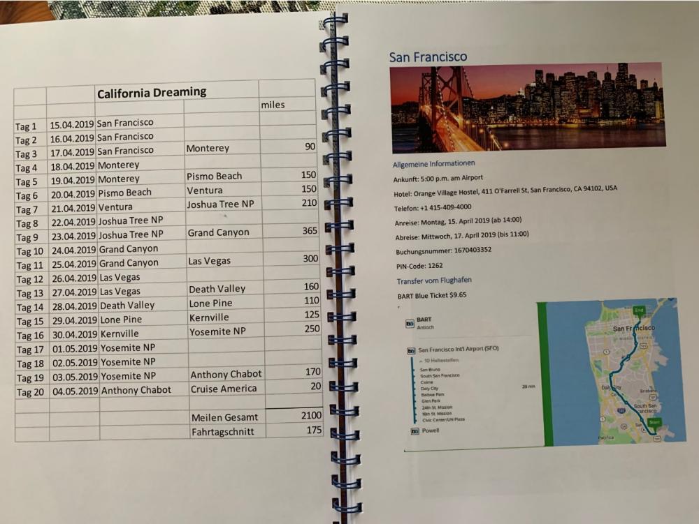 Empfehlungen Fur Ein Reisetagebuch Page 3 Womo Abenteuer
